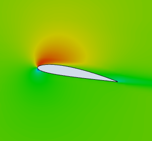 NACA翼型